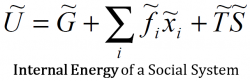 Internal energy of a social system (Stepanic, 2000).png